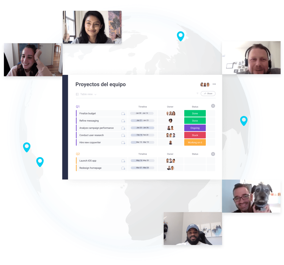 board Team s projects remote work  localization  ES