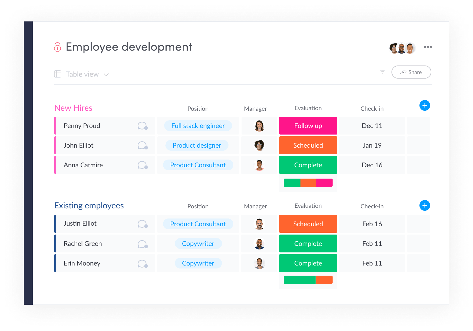 Manage Employee Development with monday.com's Employee Management System