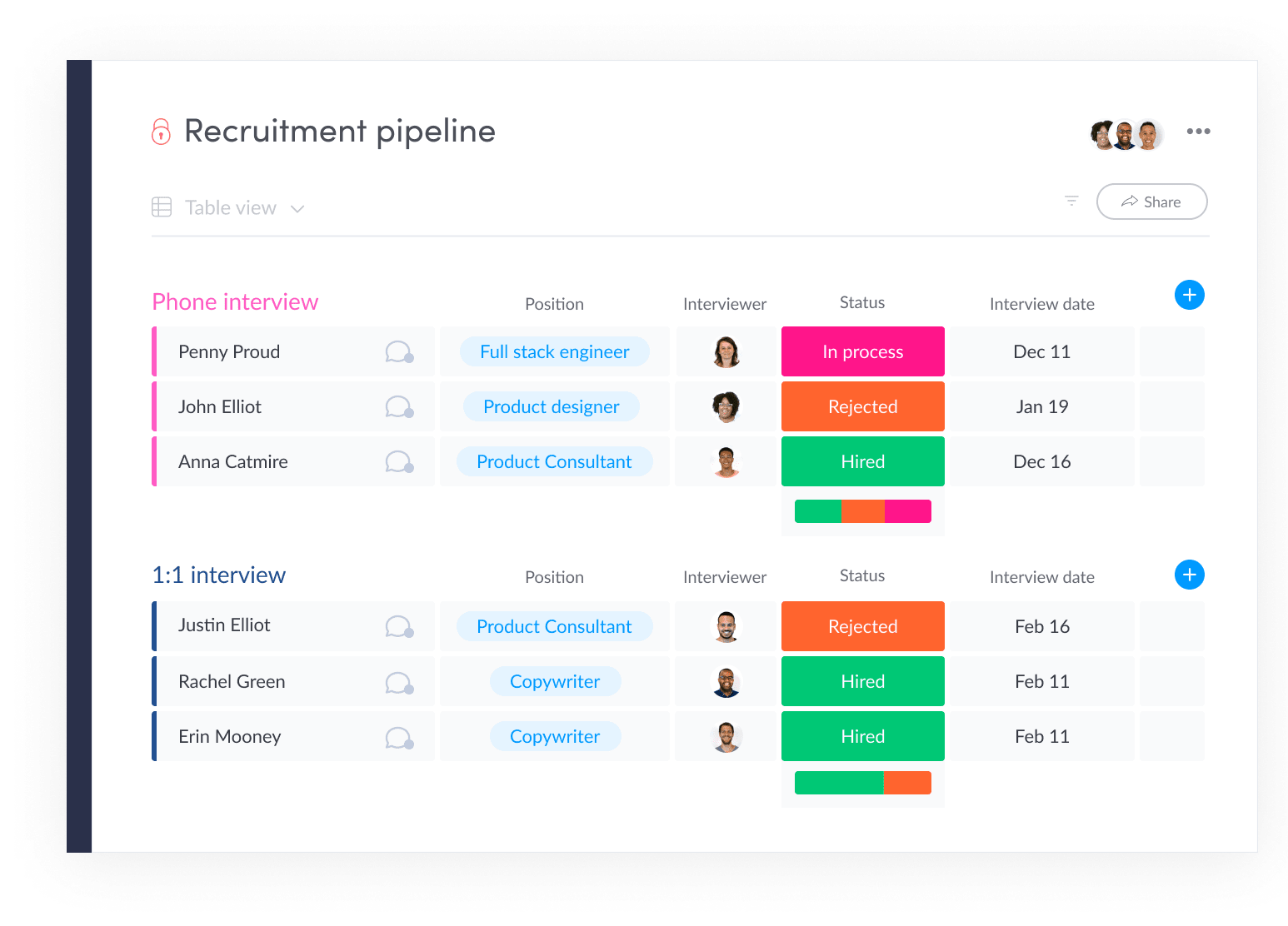 Manage Your Recruiting Process with monday.com's Employee Management System