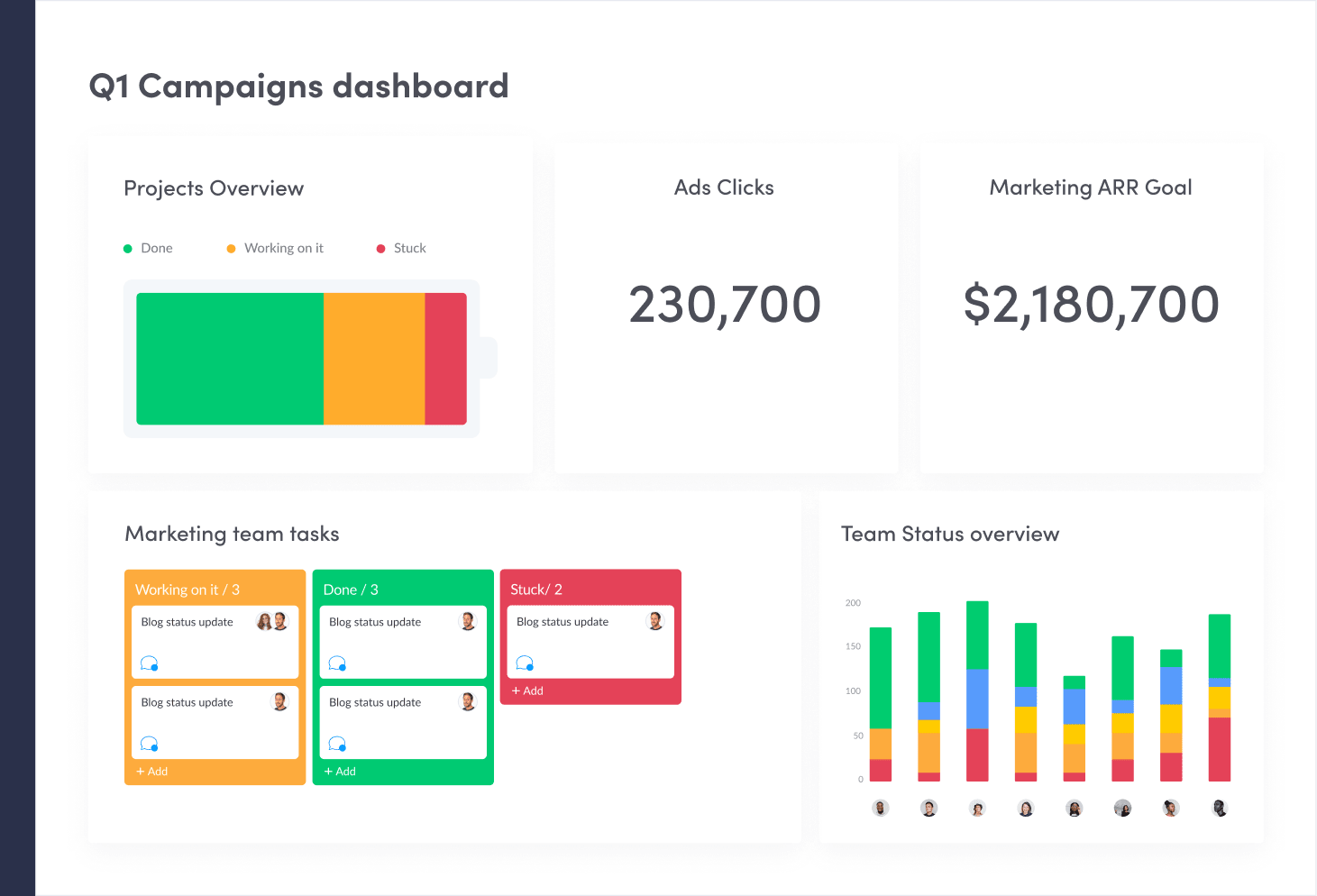 Campaign Tracking with Marketing Management Software