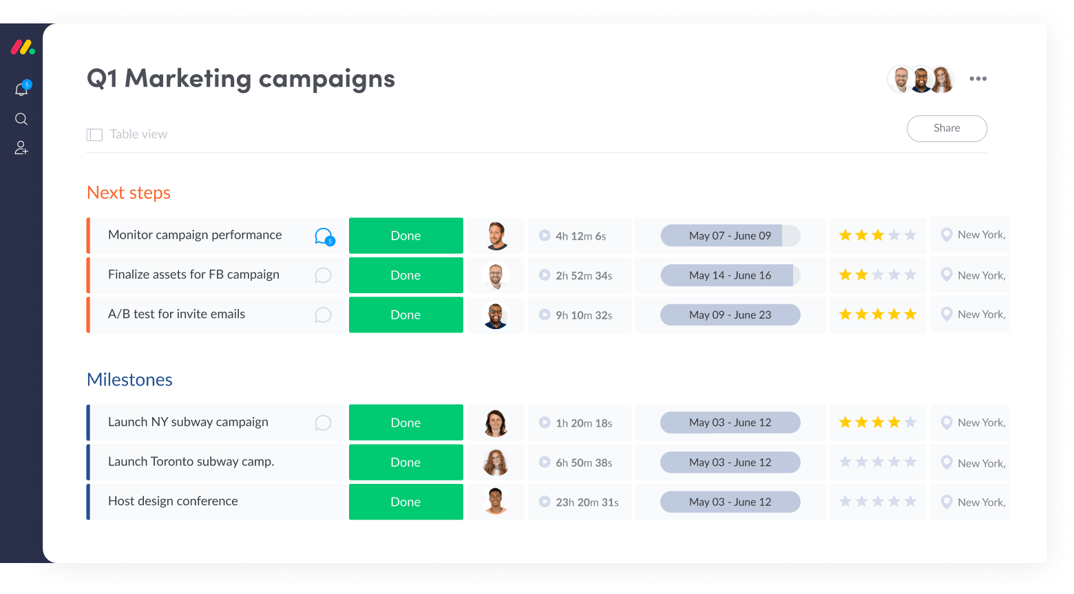 Executing Campaigns with Marketing Management Software