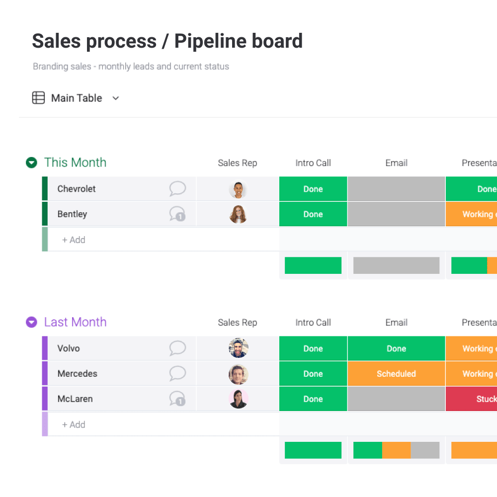 How_to_keep_track_with_your_sales_pipeline.png