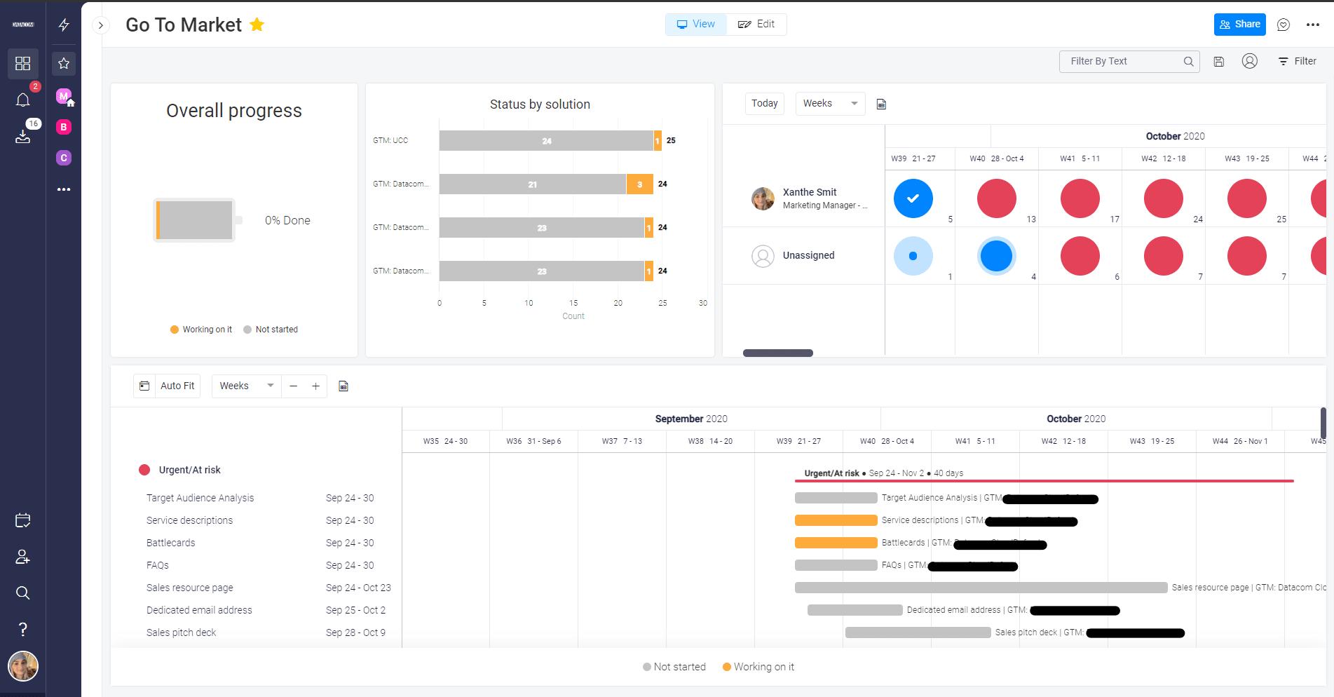 monday.com multi campaign dashboard Screenshot 1
