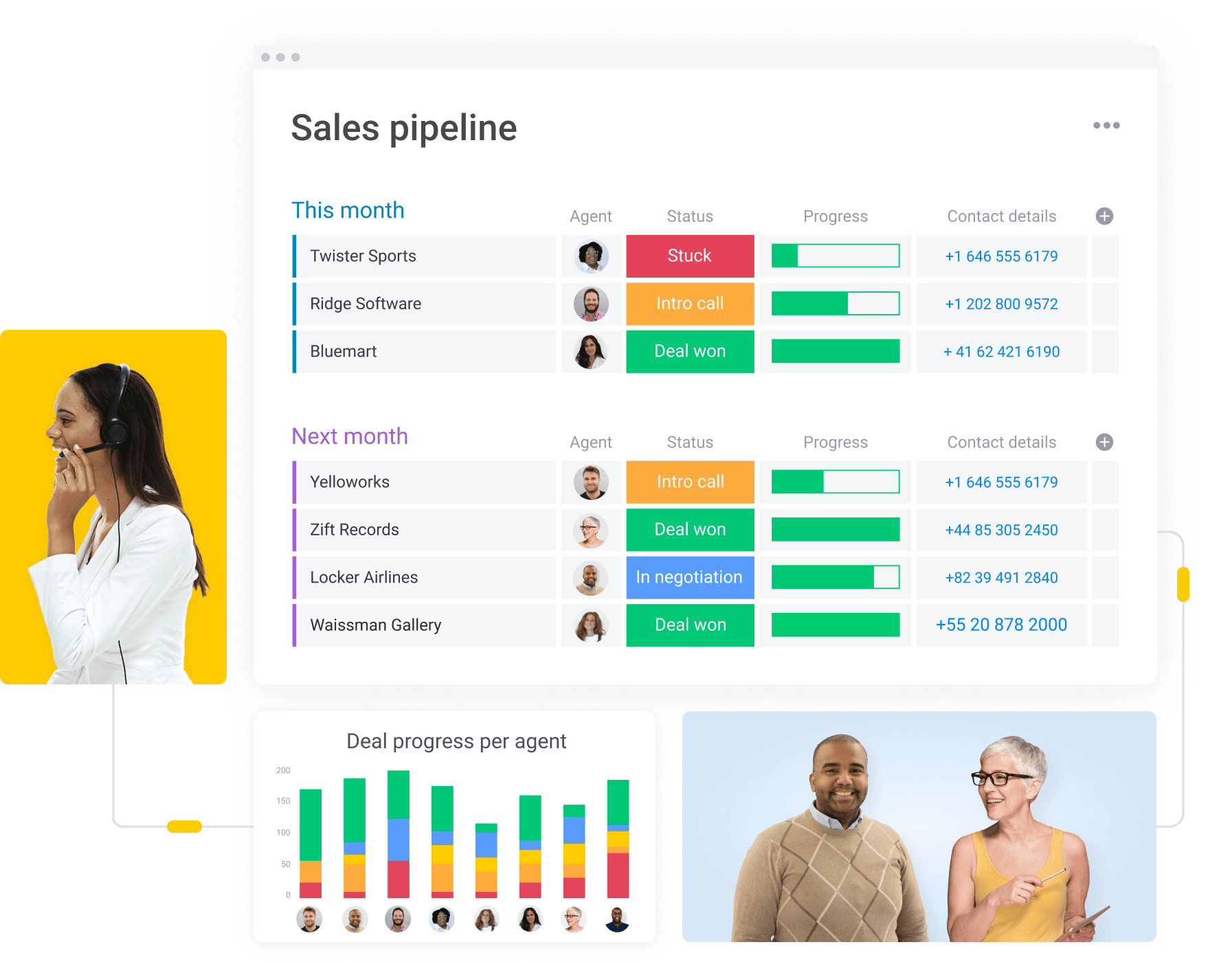 Sales pipeline board with bar graph view
