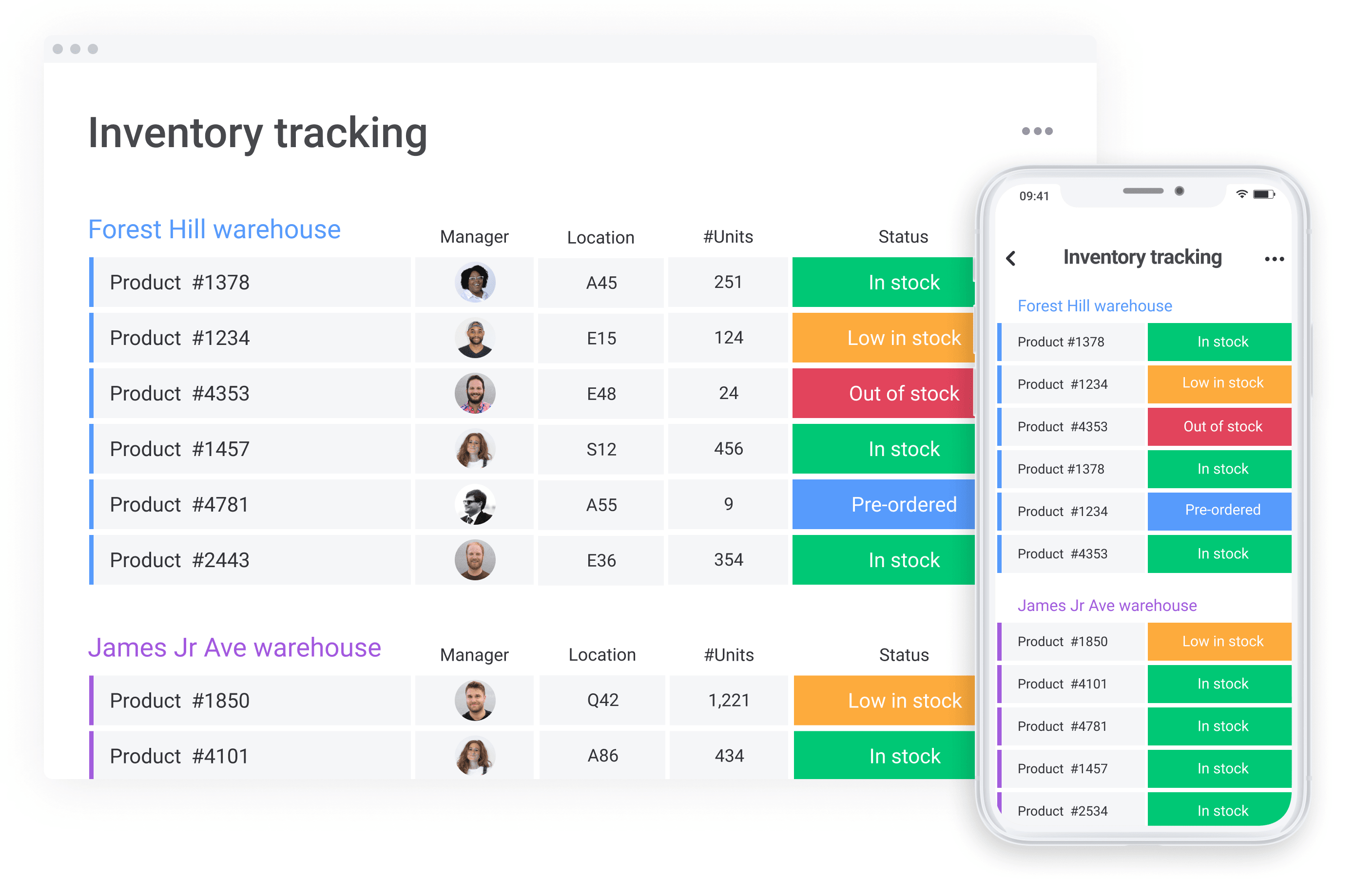 Inventory tracking board