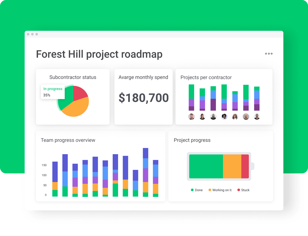 Forest Hill project roadmap