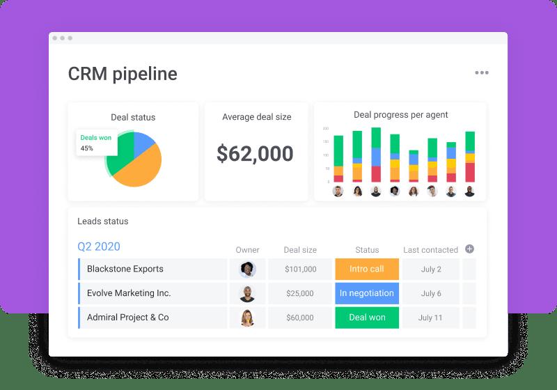 CRM pipeline dashboard
