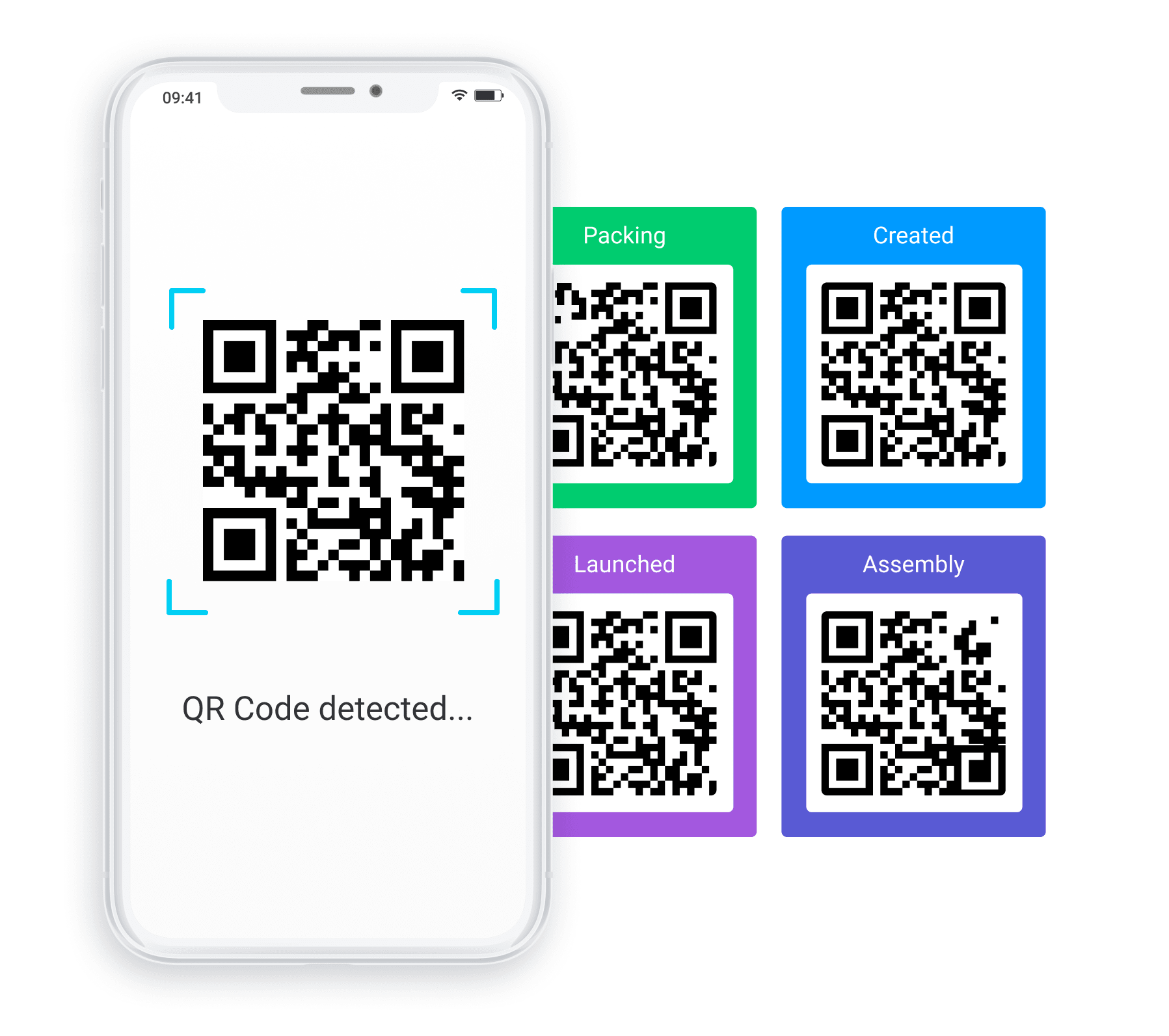QR code into order processing tracking board