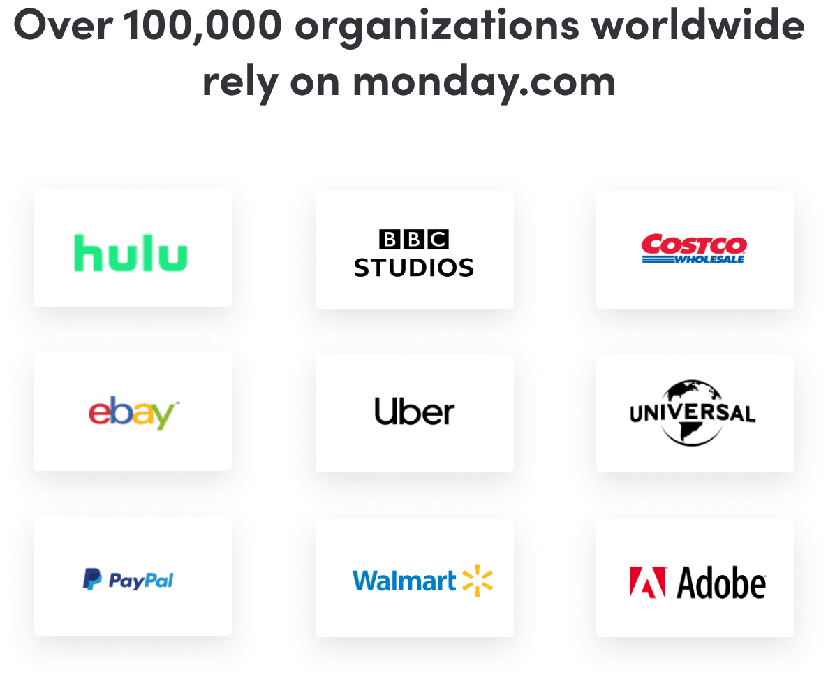 Over 100,000 organizations worldwide rely on monday.com