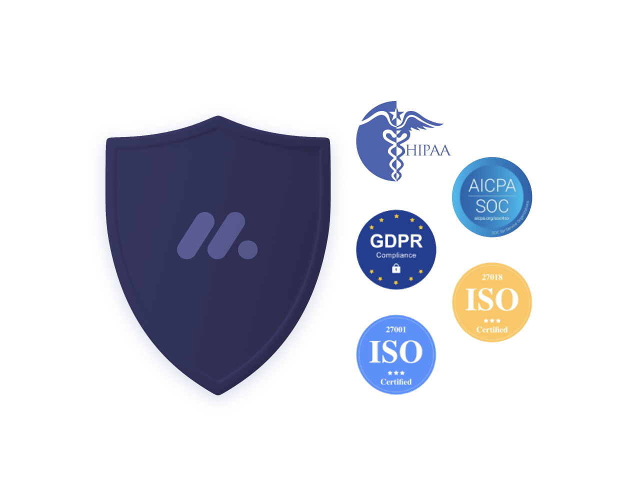security logos such as GDPR and ISO