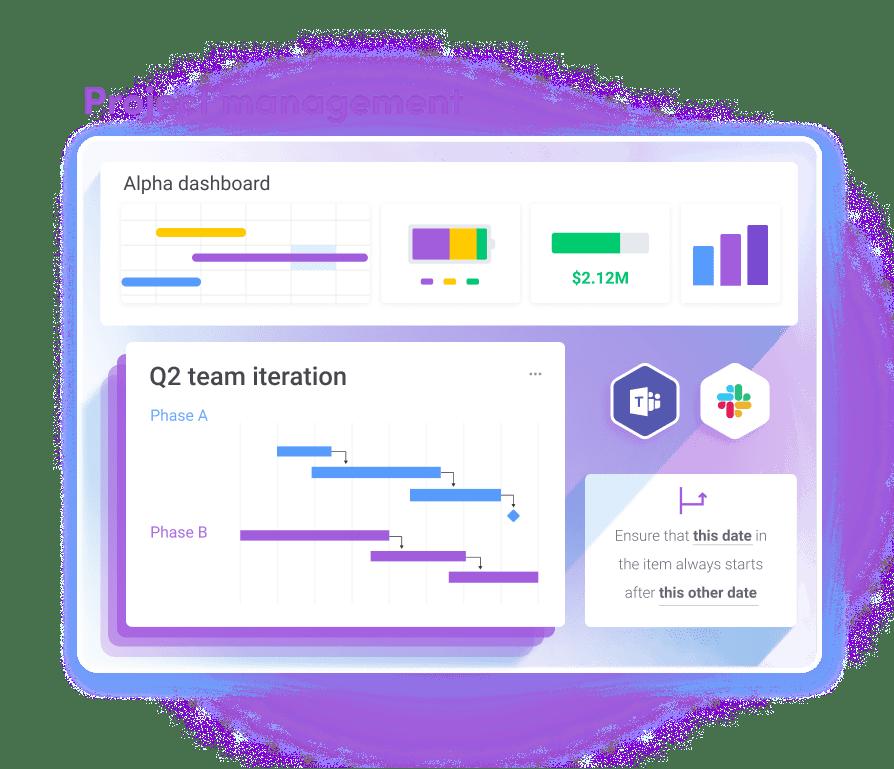 cluster Project management