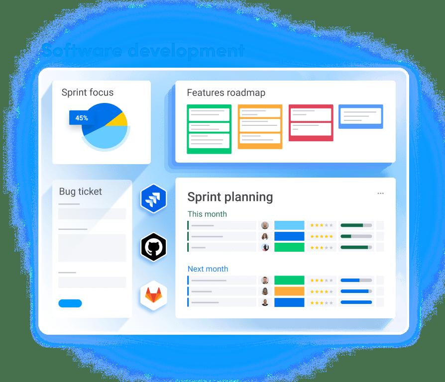 cluster Software development
