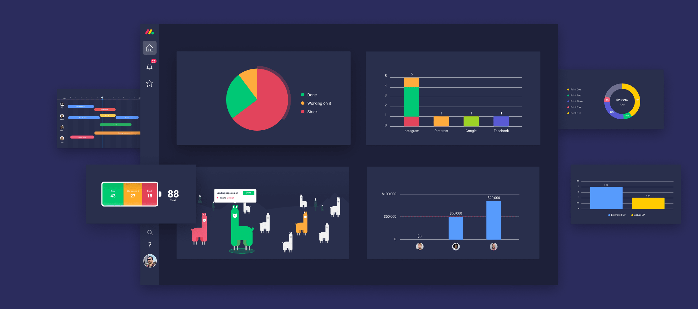 Large dashboard with various widgets