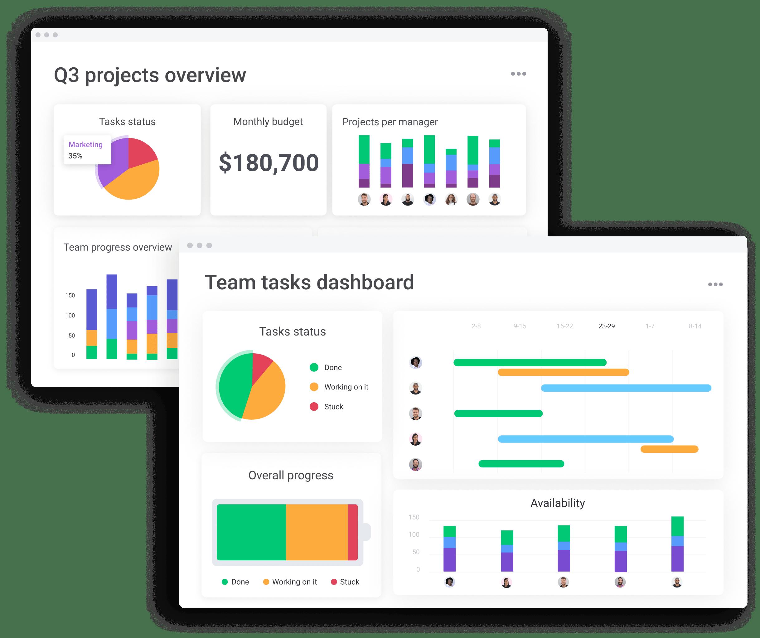 dashboards task management