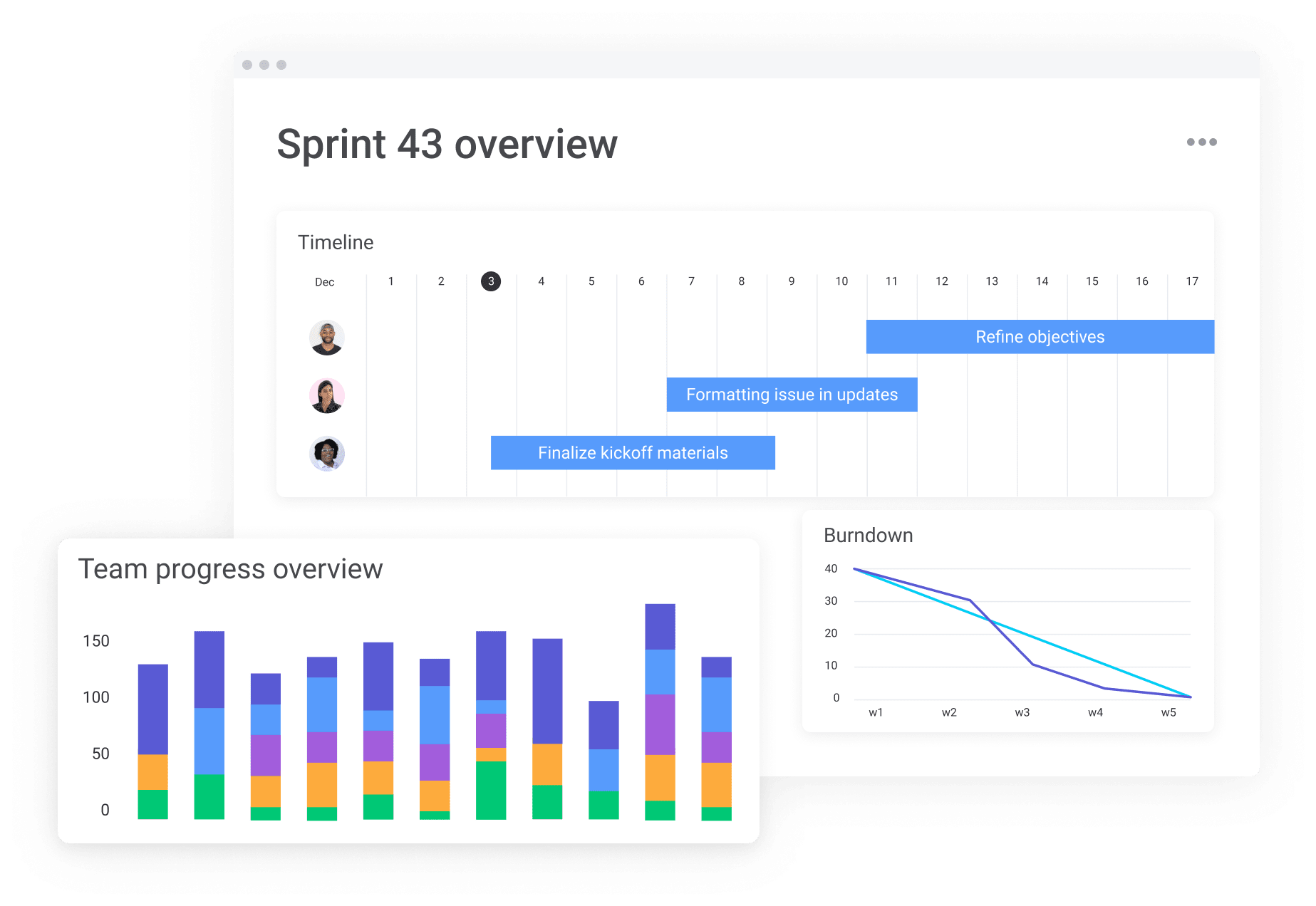 Simple dashboard Software development Sprint 43 overview
