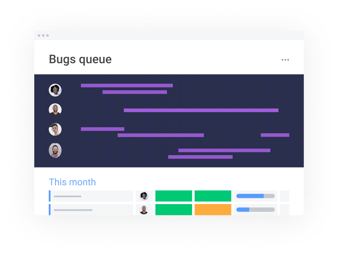 Tiny board Timeline Bugs queue