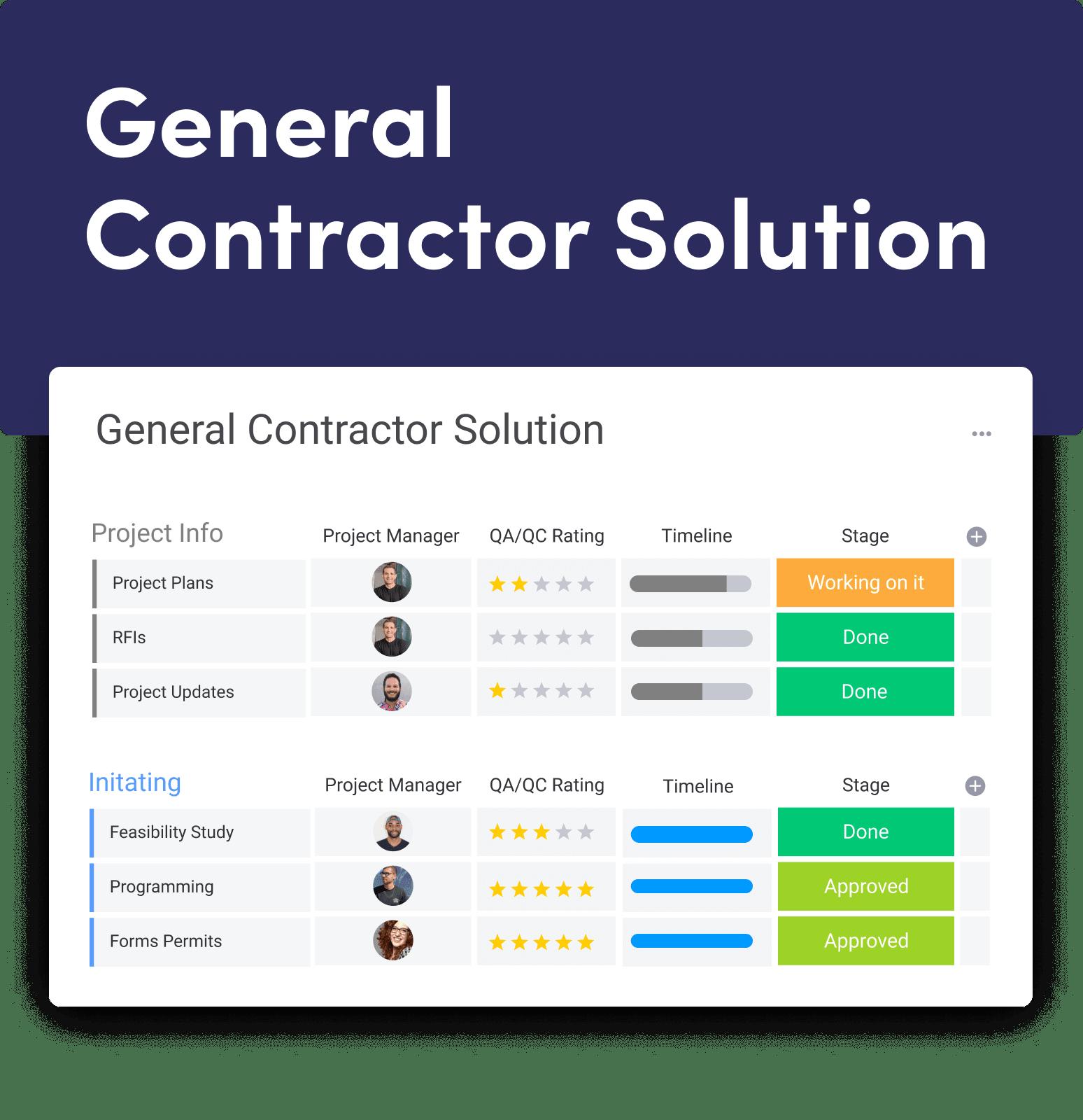 Generalcontractorsolution