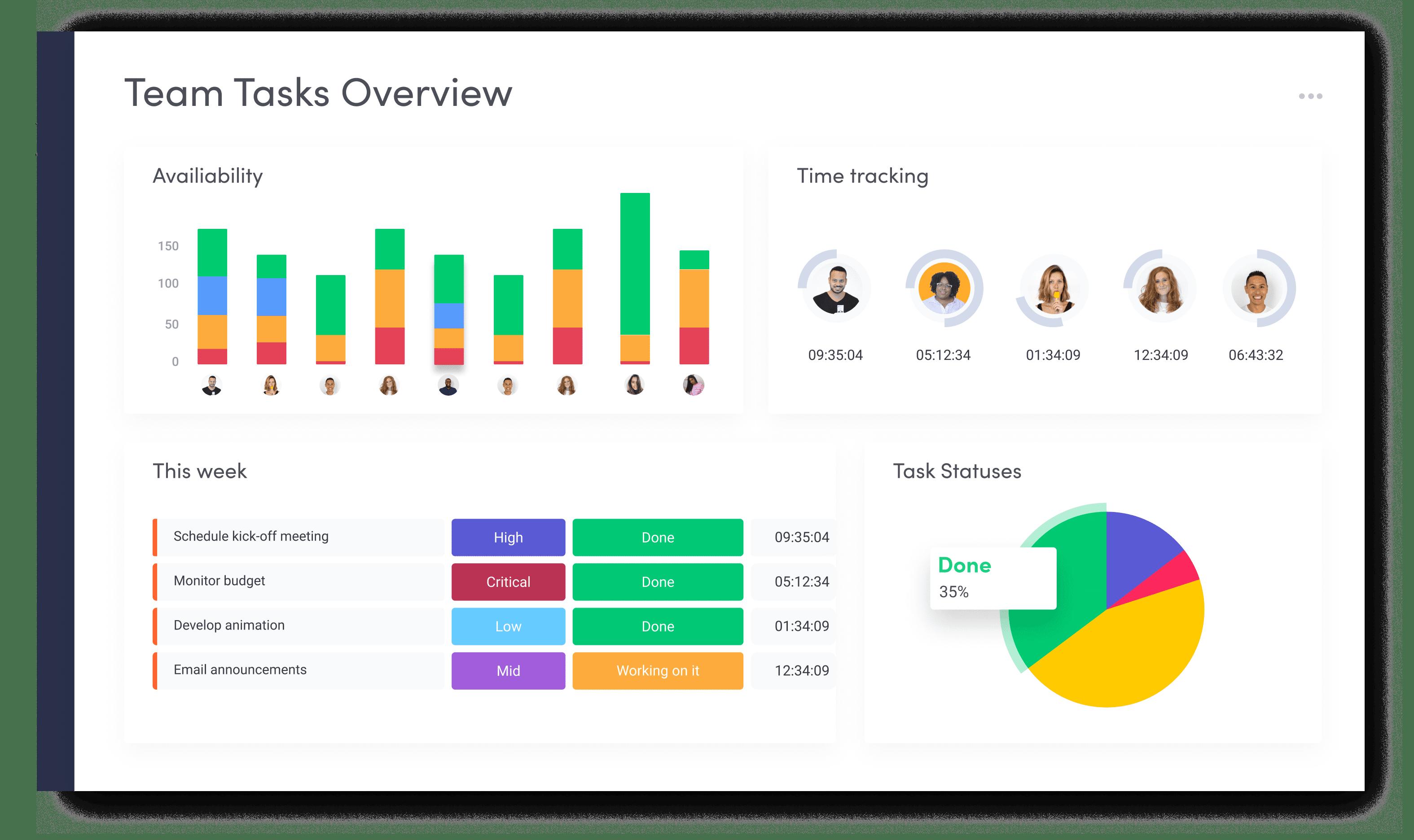 dashboard Teamtasksoverview