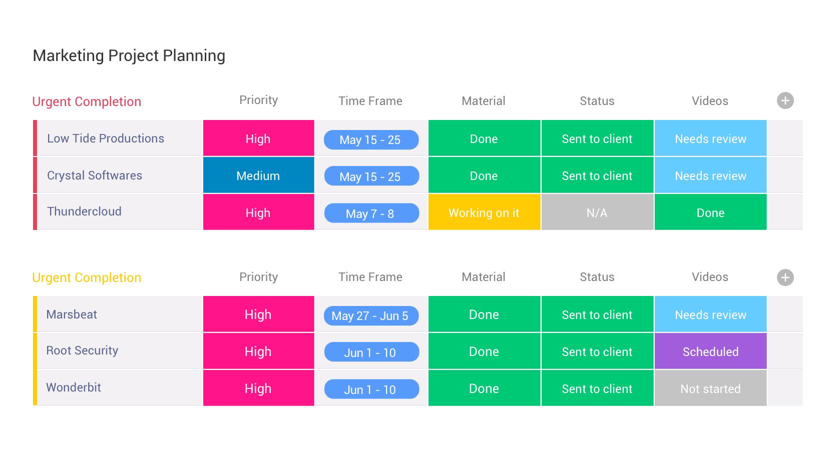 4Marketingplanning2x