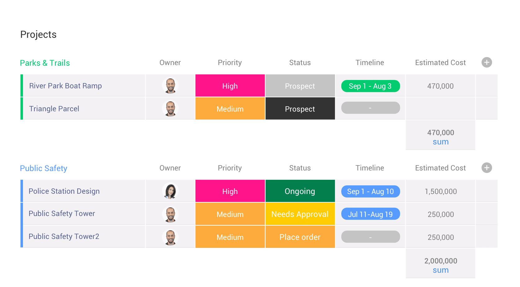 4Projectmanagement2x