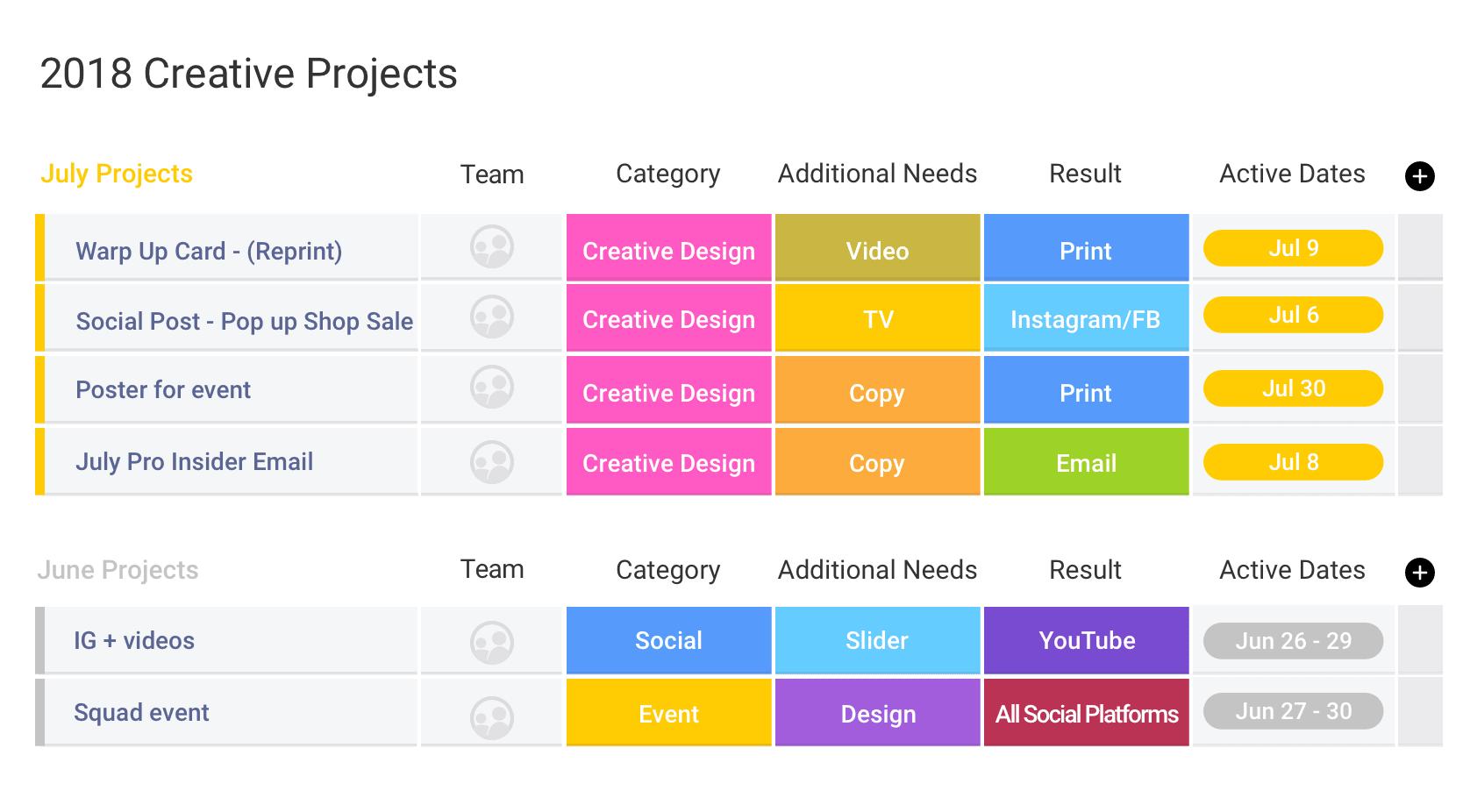 Creativeprocess2x.png