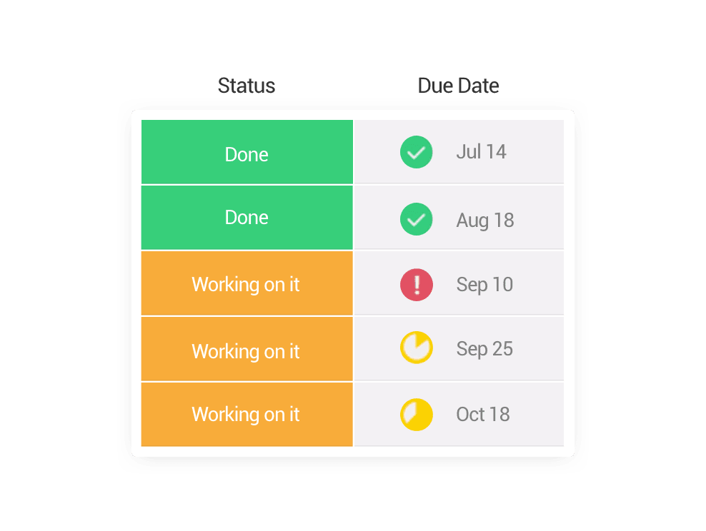 Team management software - status and due date