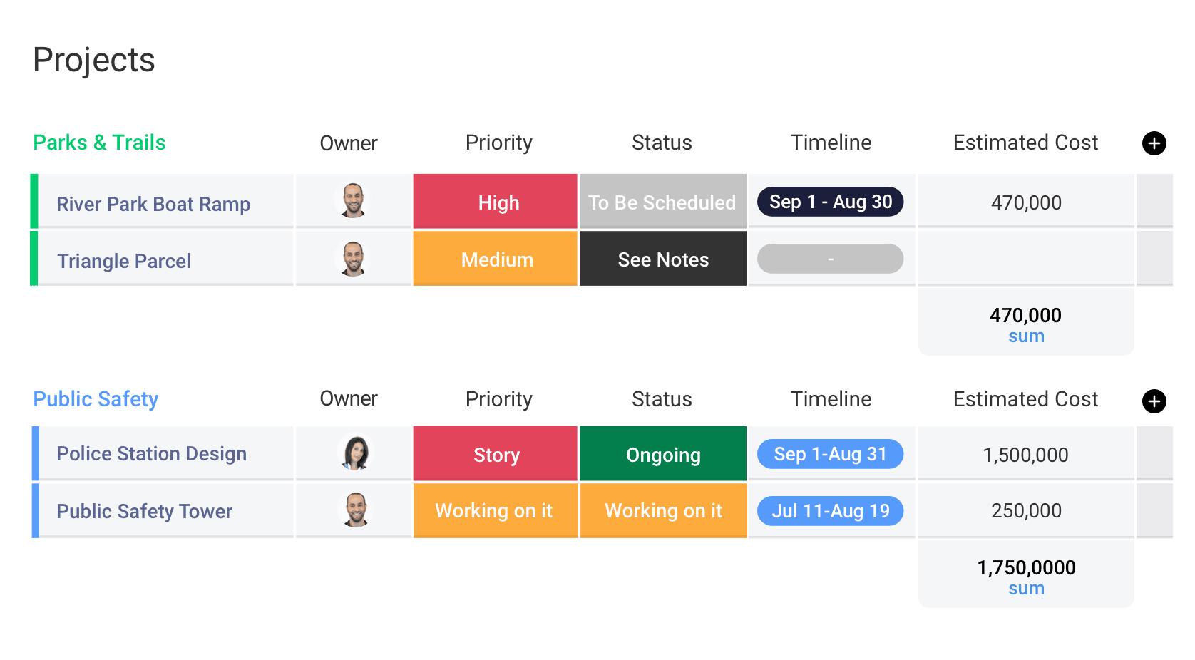 Projectmanagement2x.png