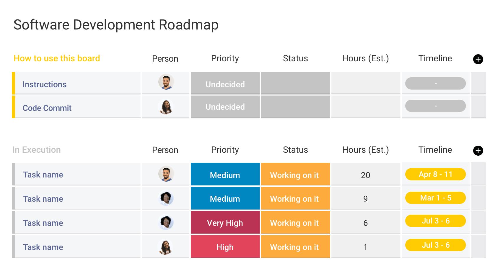 Roadmap2x.png