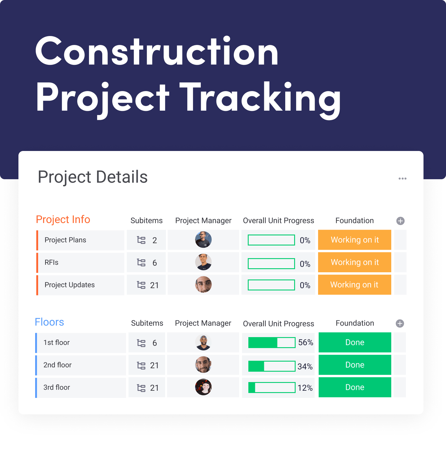 Constructionprojecttracking