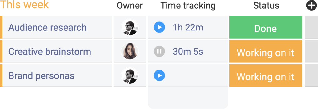 Easily track times and tasks with monday.com's time management software