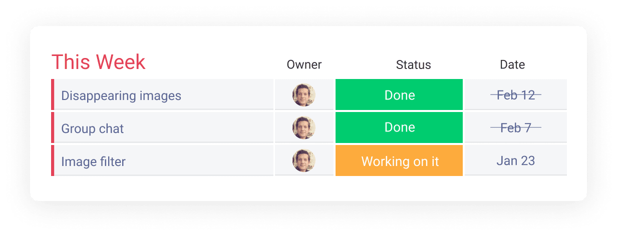 Manage your workflows with monday.com's product roadmap software