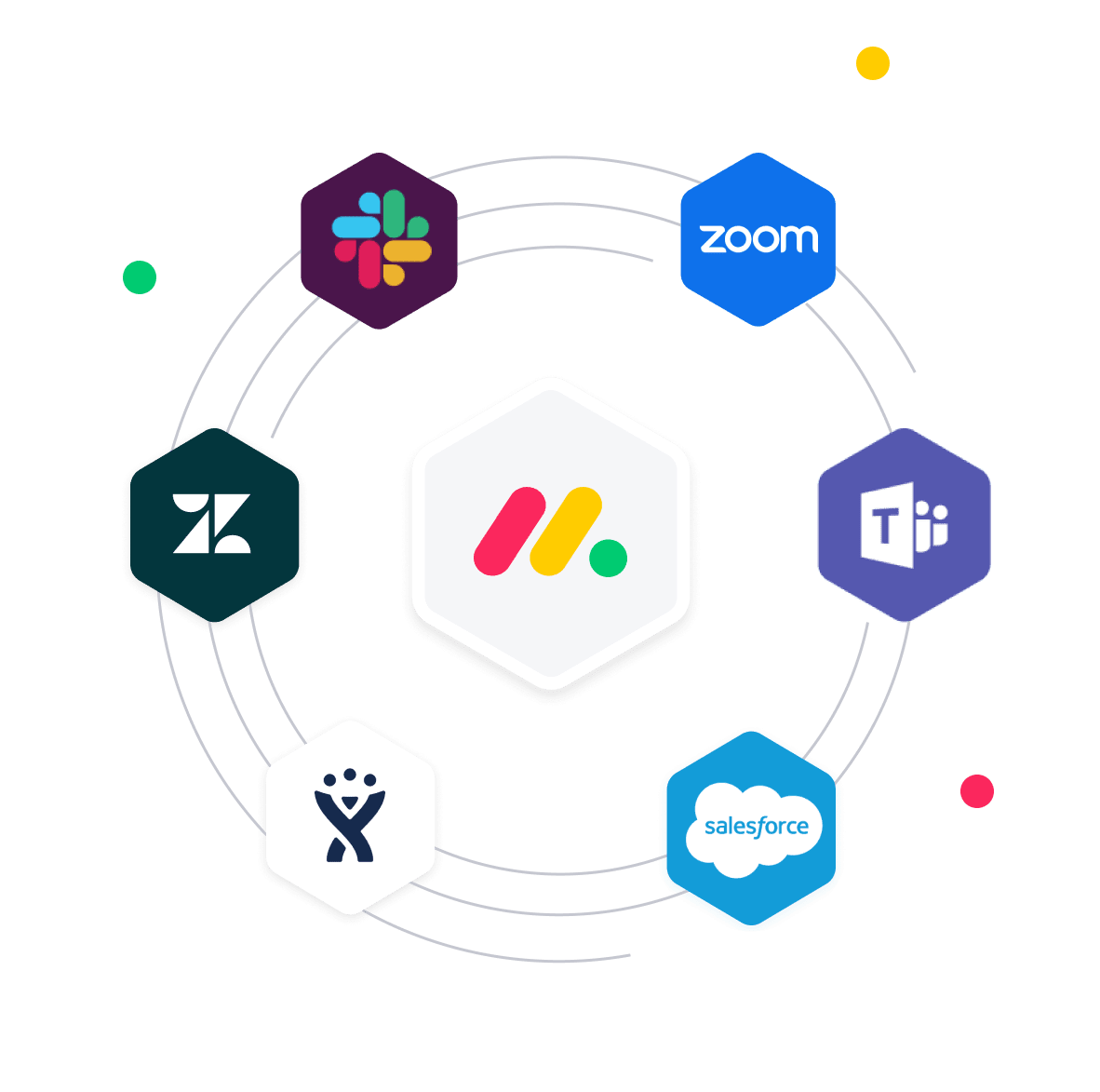 Example of monday.com's tech partners including Slack, Zendesk, Salesforce and Microsoft Teams