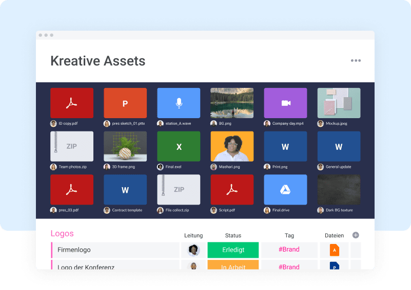 Übersicht von Assets und Datein auf mondy.com