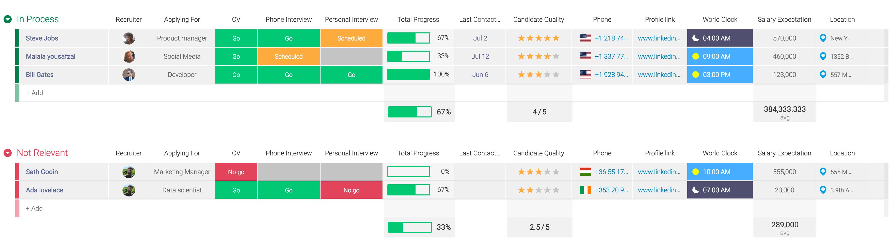 Recruitment Tracker Template
