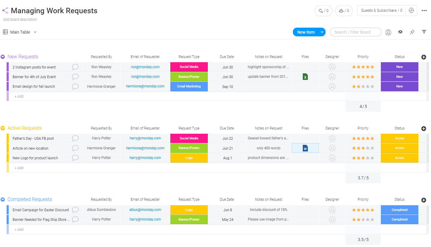Work Request Management Template
