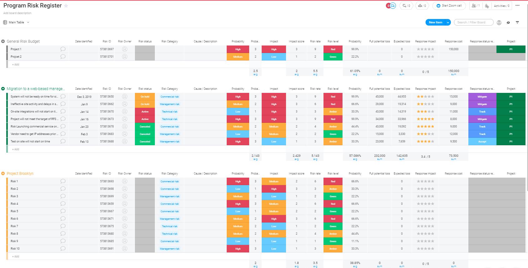 Program Risk Register Template