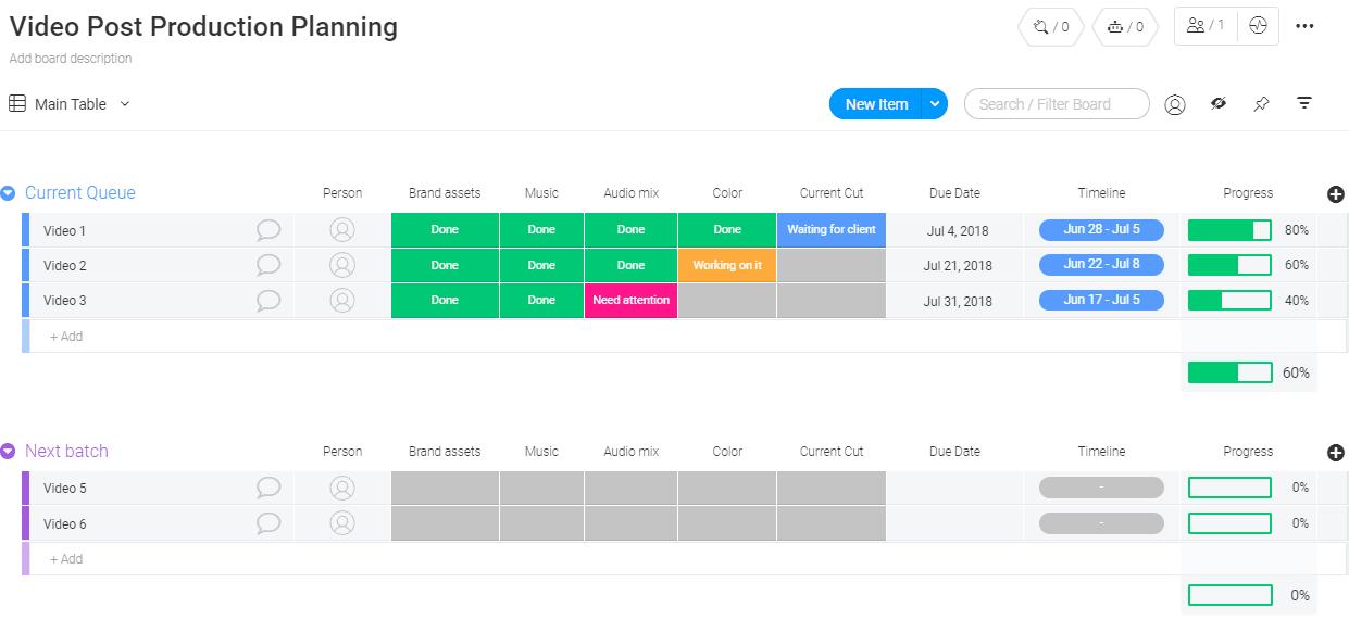 Post Production Schedule Template Monday Com
