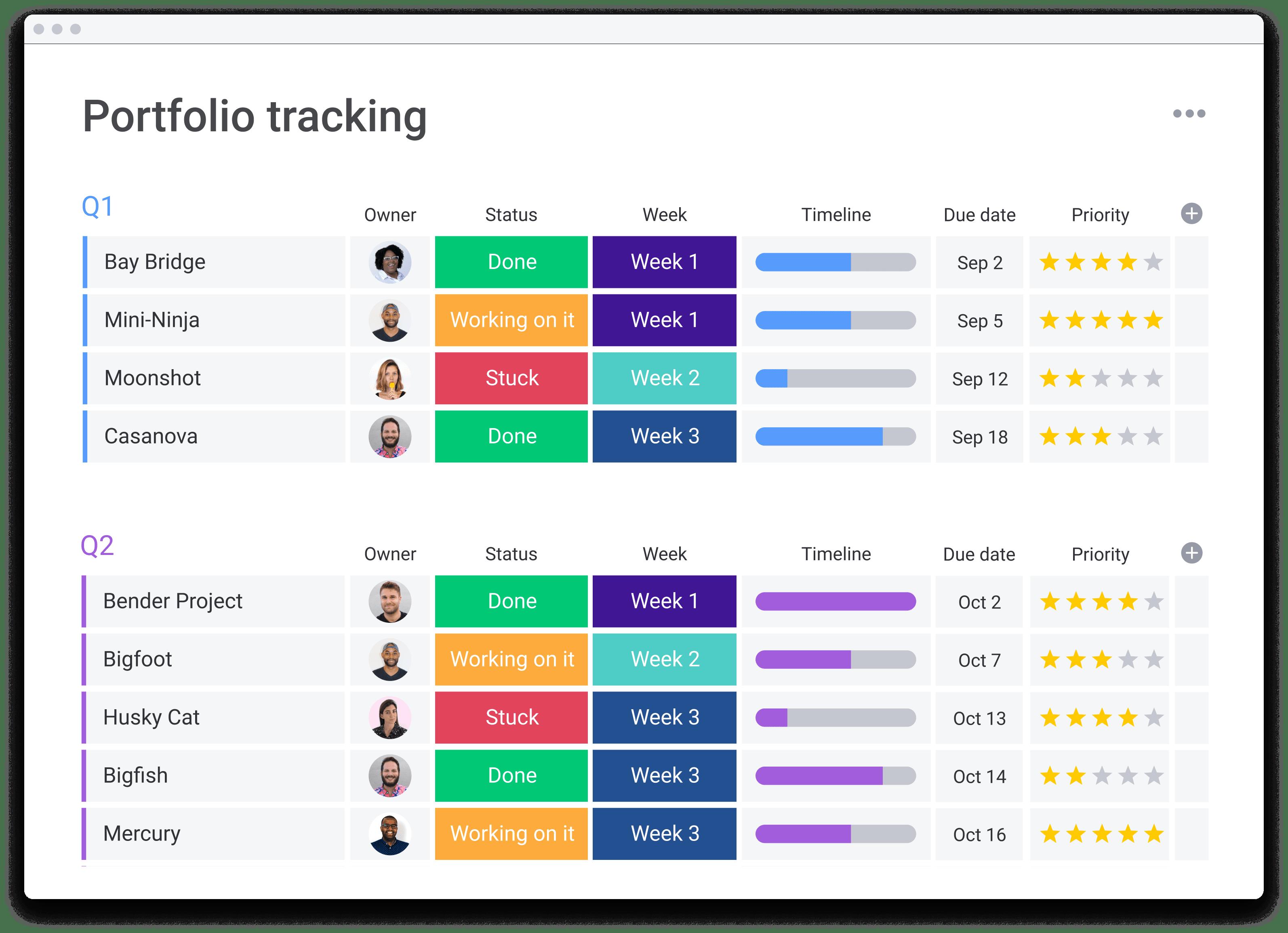 Portfolio tracking board