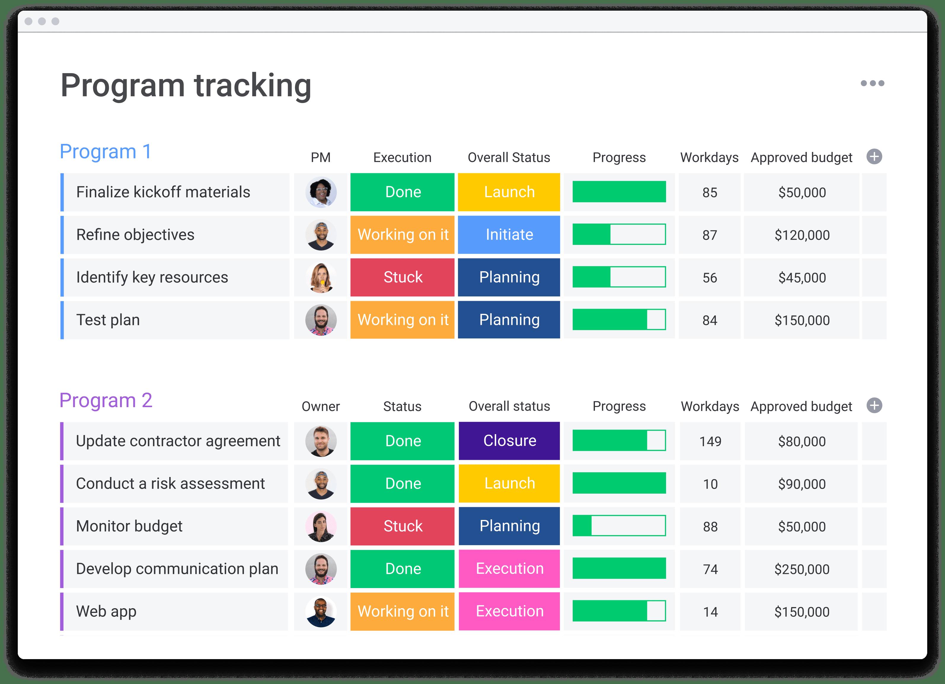 Program tracking board