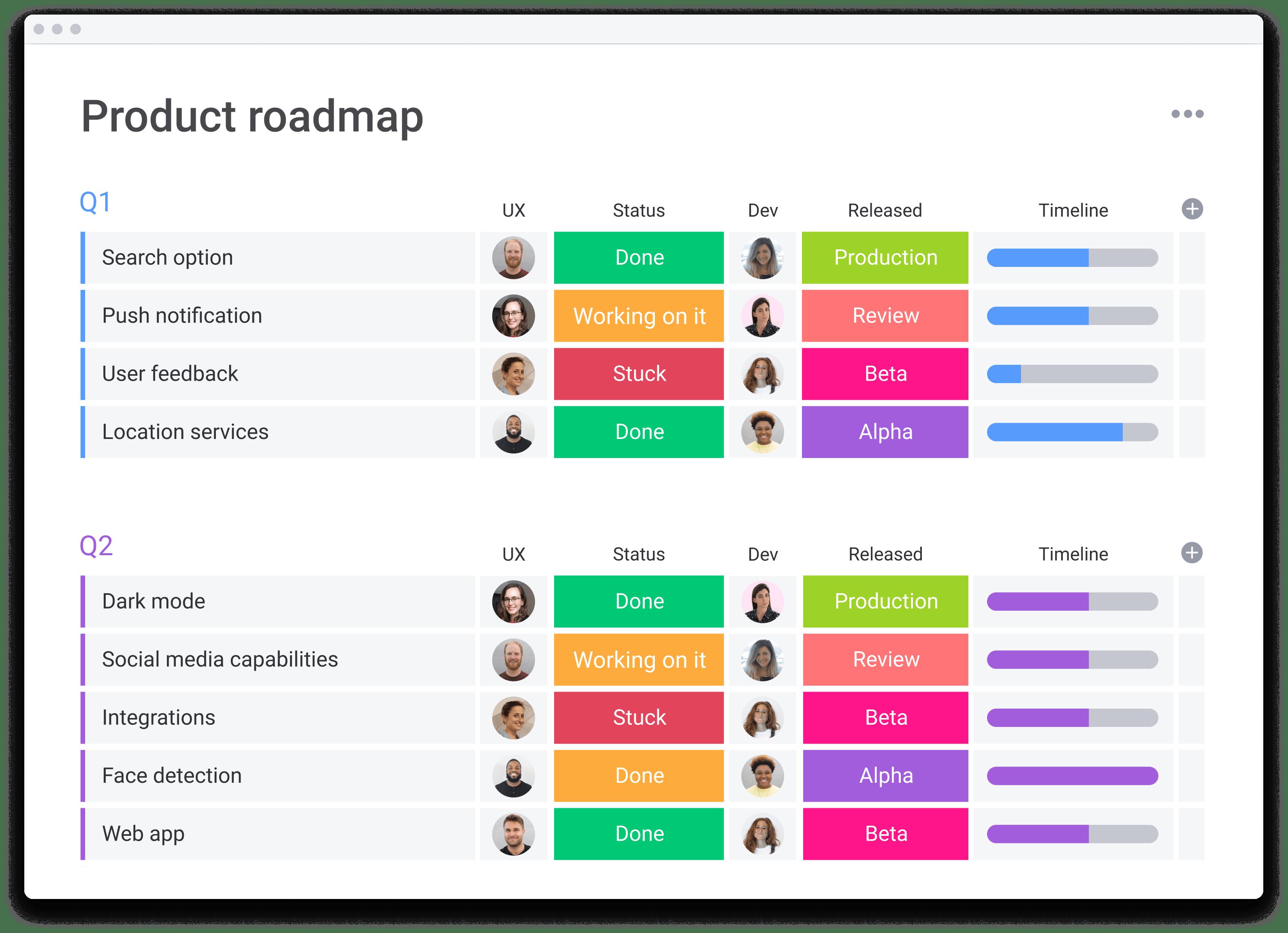 Product roadmap board