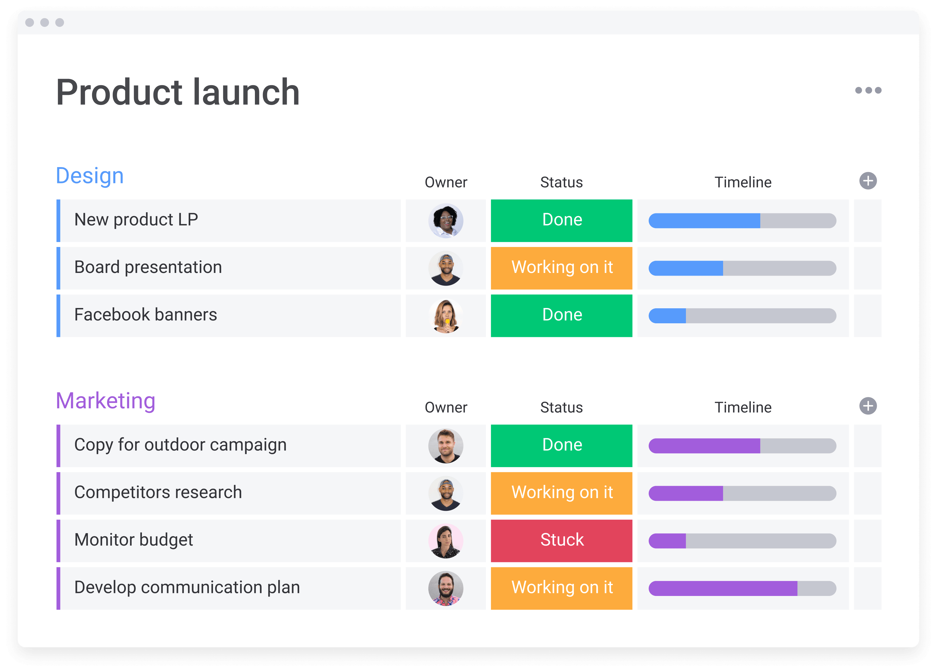 board showing a single project