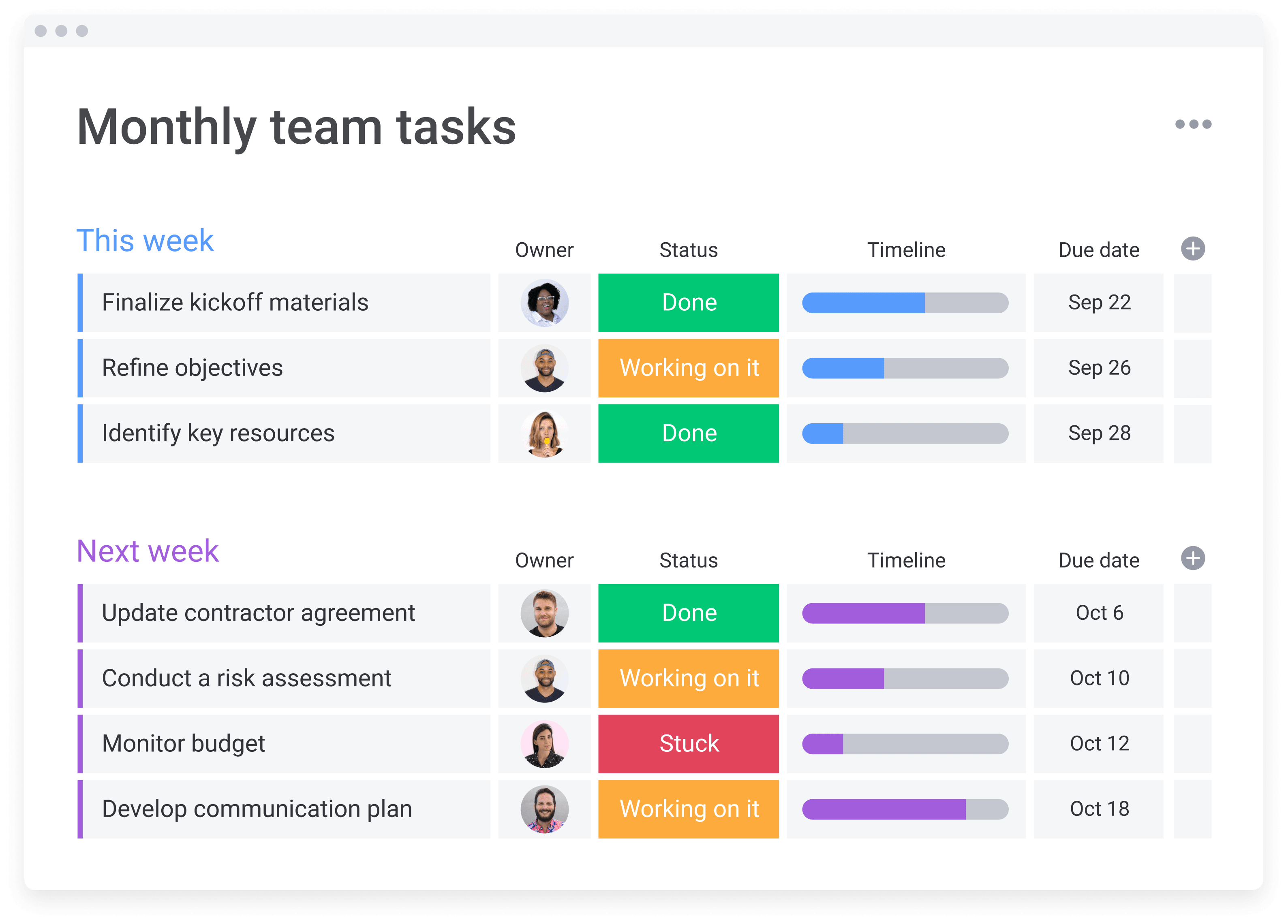 monthly team tasks board