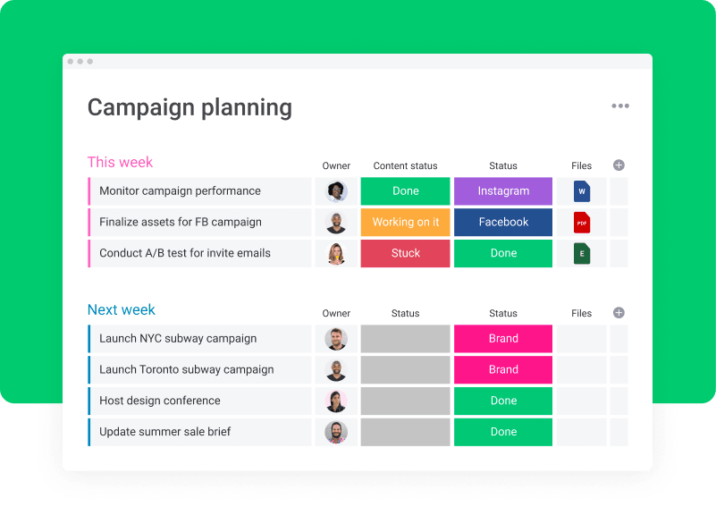 Campaignplanning