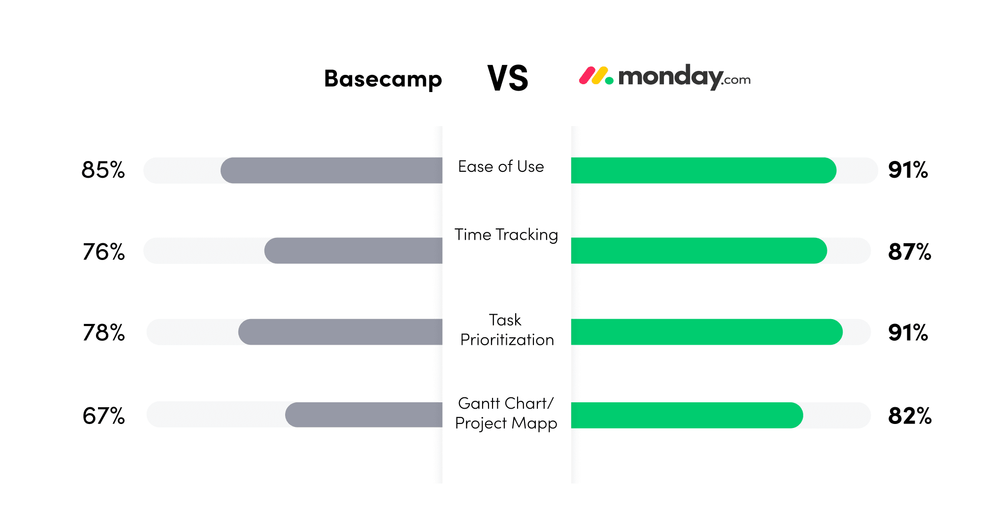 1Basecamp