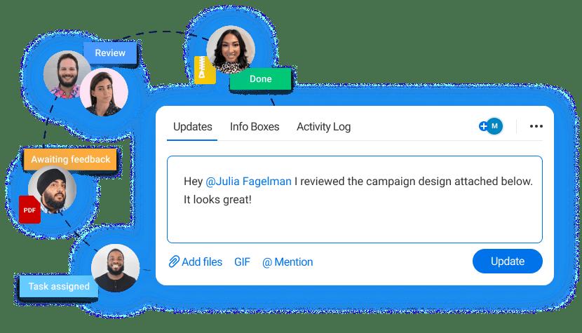 mentionWorkflow