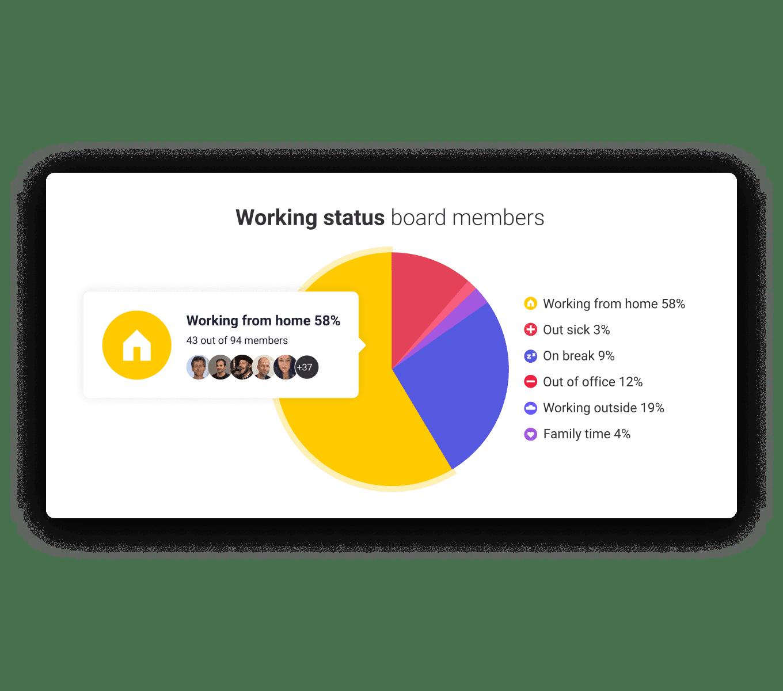WFH tracking app: Team Status