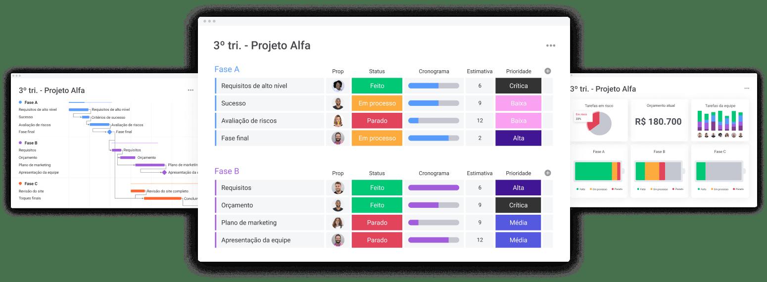 quadros sobre planejamento de projeto