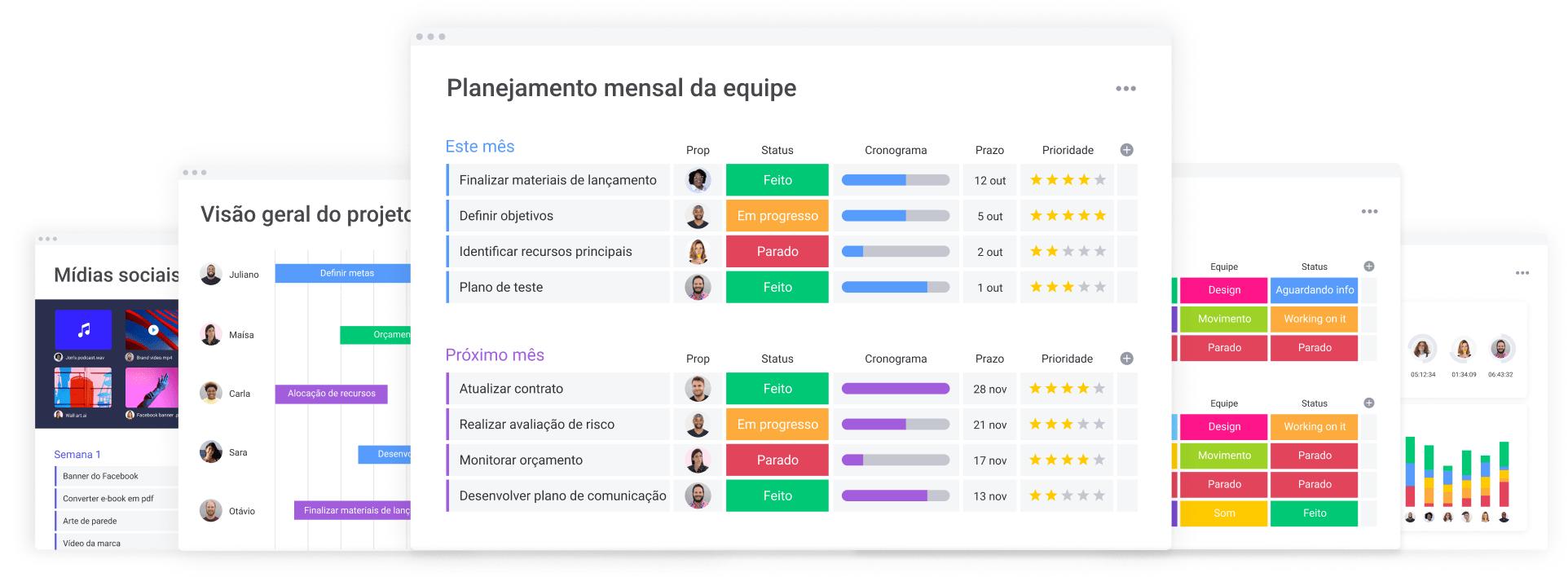 quadro para planejamento mensal da equipe