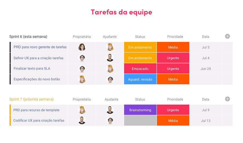 6577906a-c2a8-4bd7-af01-8bb02ba1791b_Teamtasks-portuguese.png