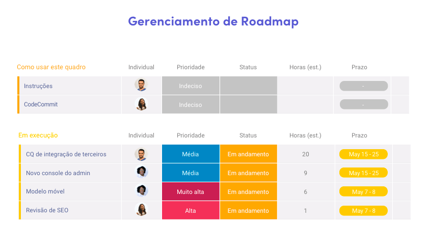 c337b6c3-23d7-45c1-92a1-1e1ffcd60fbd_Roadmapmanagement-portuguese.png